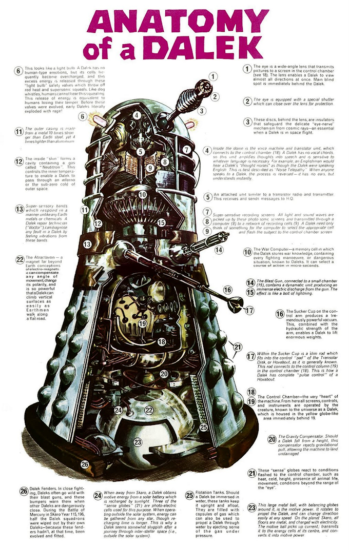 The anatomy of a Dalek