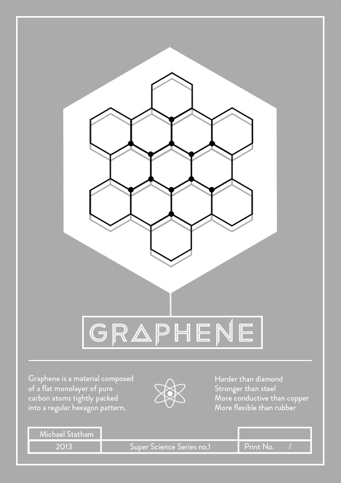 Graphene – Super Science print number one